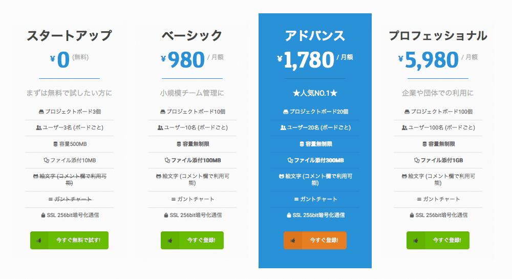 reviese-plan-price