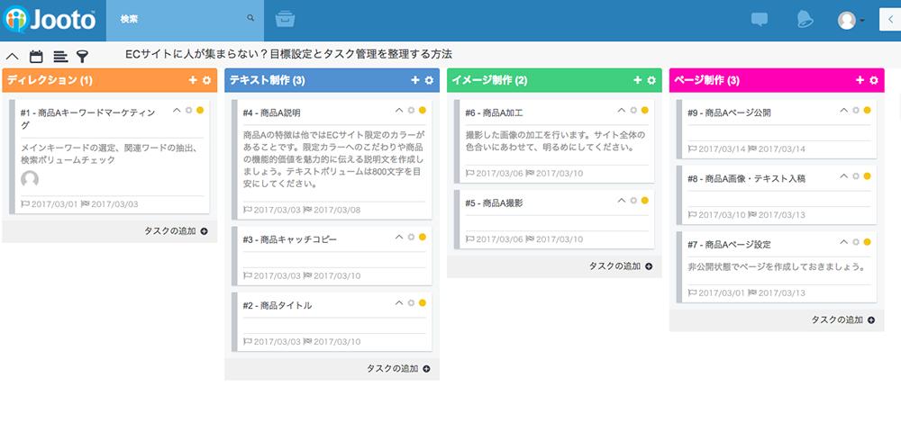ECサイト運営における、効率的なタスク管理。ボード画像