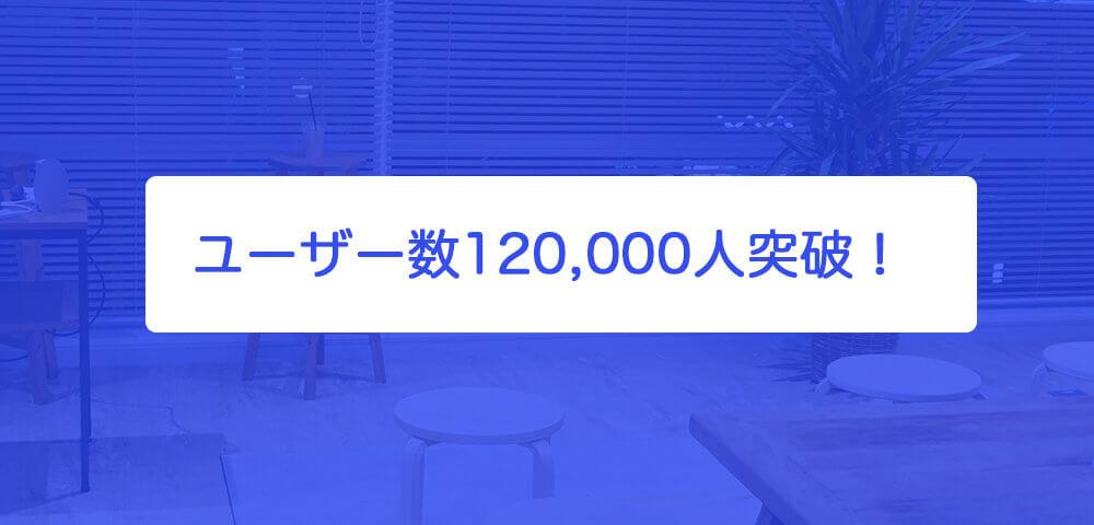 ユーザー数120000突破
