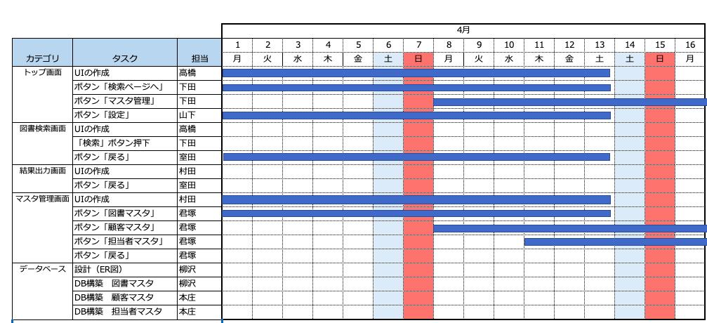 スケジュール 管理 Excel