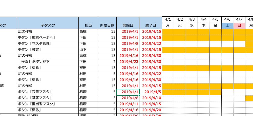 Excelでのタスク管理の方法・管理表の作り方 - タスク ...